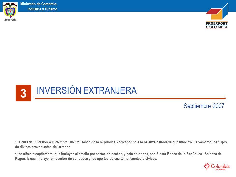 Ministerio de Comercio, Industria y Turismo INVERSIÓN EXTRANJERA 3 Septiembre 2007 Ministerio de Comercio, Industria y Turismo La cifra de inversión a