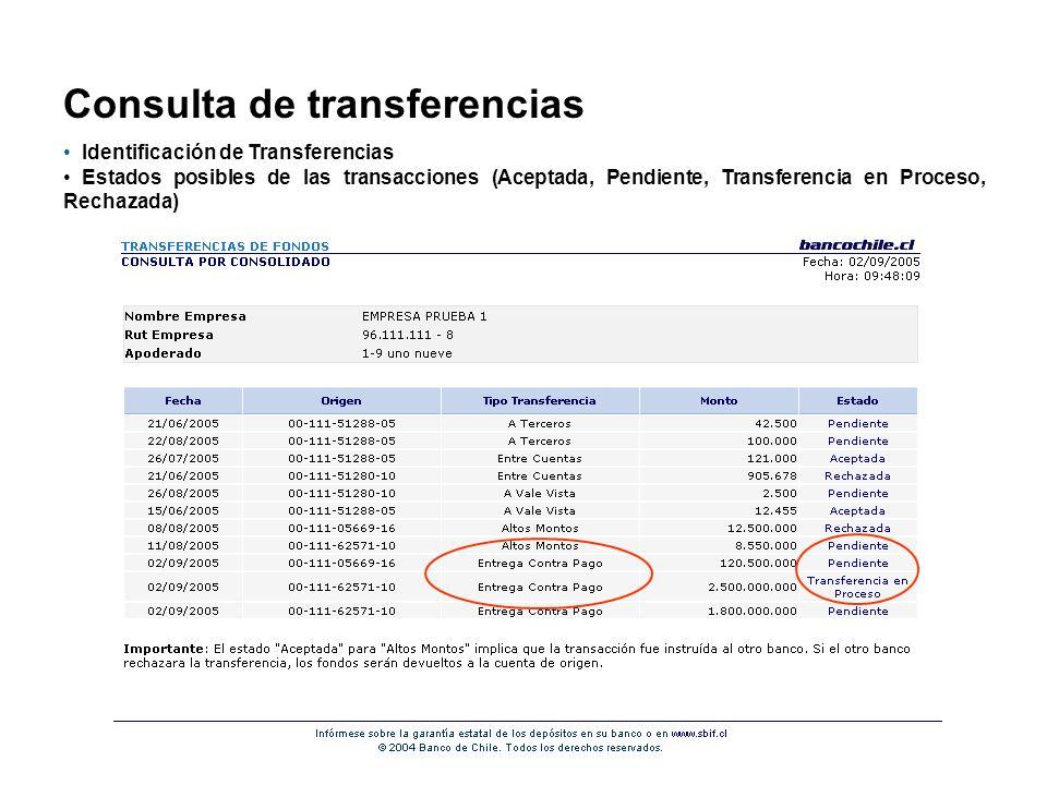 Consulta de transferencias Identificación de Transferencias Estados posibles de las transacciones (Aceptada, Pendiente, Transferencia en Proceso, Rech