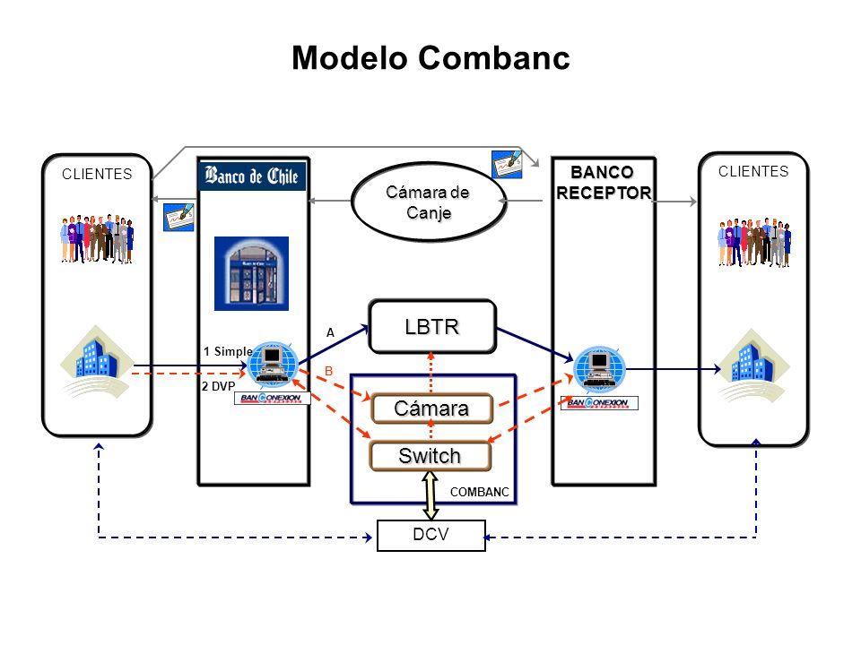 BANCORECEPTOR Cámara de Canje Modelo Combanc CLIENTES LBTR Cámara DCV Switch 1 Simple 2 DVP A B COMBANC