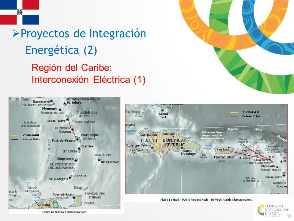 10 Región del Caribe: Interconexión Eléctrica (1) Proyectos de Integración Energética (2)