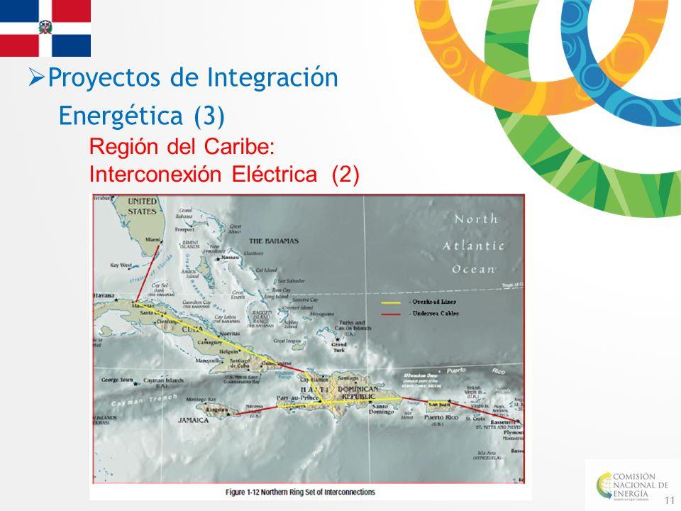 11 Región del Caribe: Interconexión Eléctrica (2) Proyectos de Integración Energética (3)