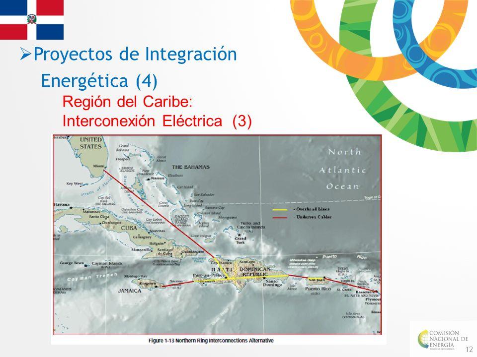 12 Región del Caribe: Interconexión Eléctrica (3) Proyectos de Integración Energética (4)