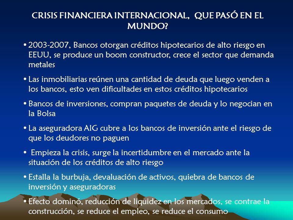 CRISIS FINANCIERA INTERNACIONAL, QUE PASÓ EN EL MUNDO.