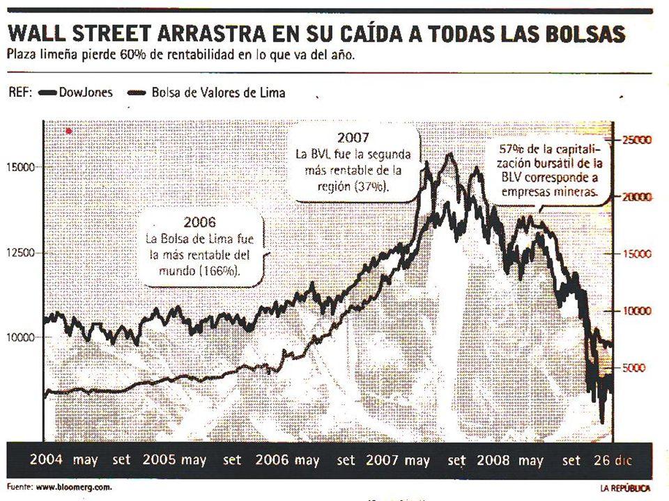 Fuente MEM EXPORTACIONES MINERAS EN EL PERU (1999 A 2008, 5,2 VECES EN 10 AÑOS, US$ BILLONES)