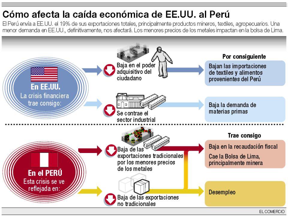 Fuente Naciones Unidas.Elaboración: Estudios Económicos-Scotiabank GASTO PÚBLICO EN EDUCACIÓN VS.