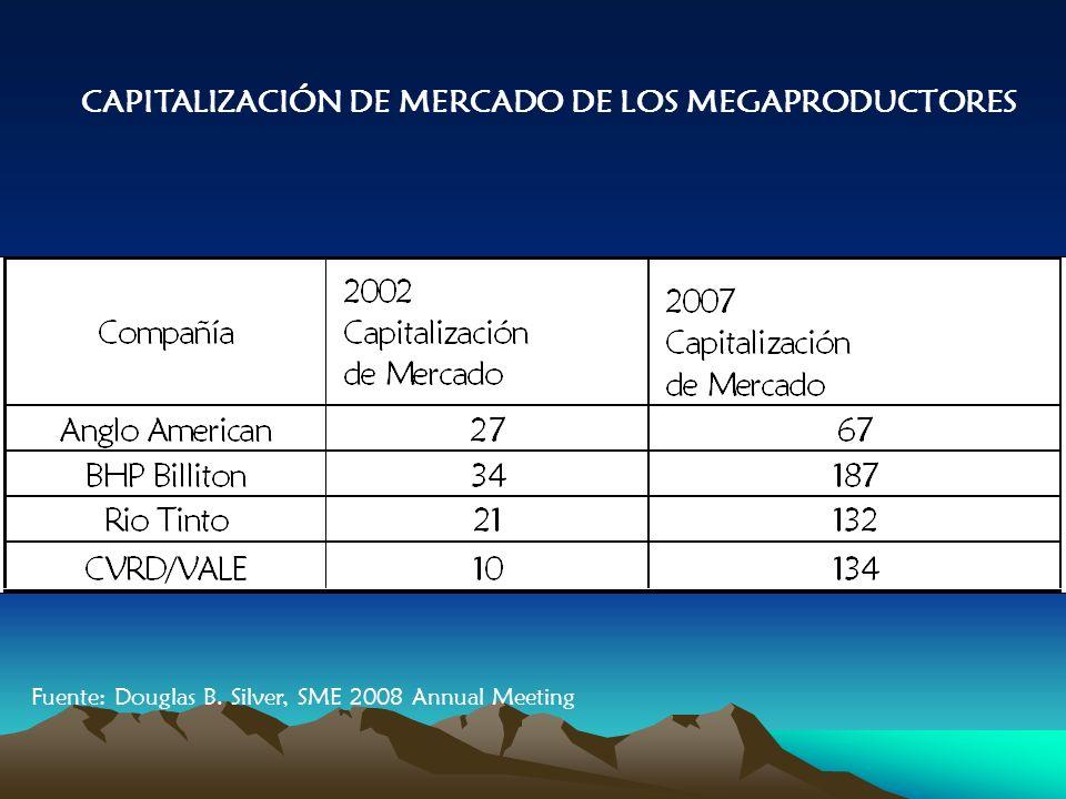 CAPITALIZACIÓN DE MERCADO DE LOS MEGAPRODUCTORES Fuente: Douglas B. Silver, SME 2008 Annual Meeting