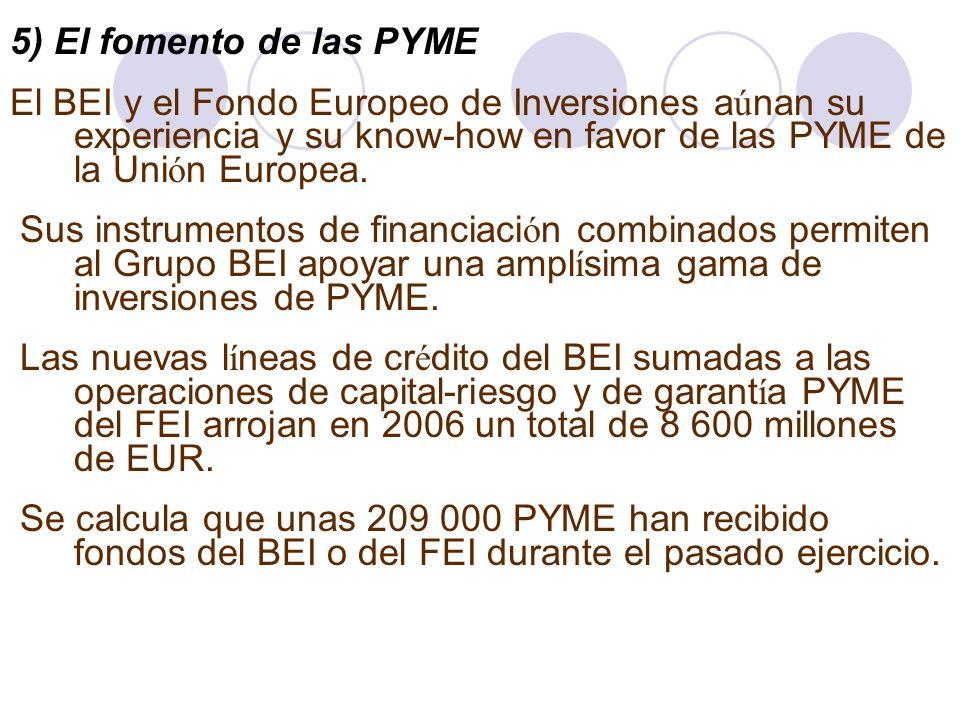 5) El fomento de las PYME El BEI y el Fondo Europeo de Inversiones a ú nan su experiencia y su know-how en favor de las PYME de la Uni ó n Europea. Su