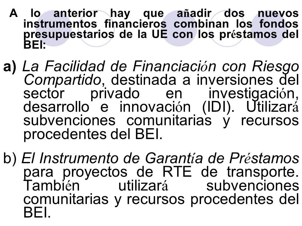 A lo anterior hay que a ñ adir dos nuevos instrumentos financieros combinan los fondos presupuestarios de la UE con los pr é stamos del BEI: a) La Fac