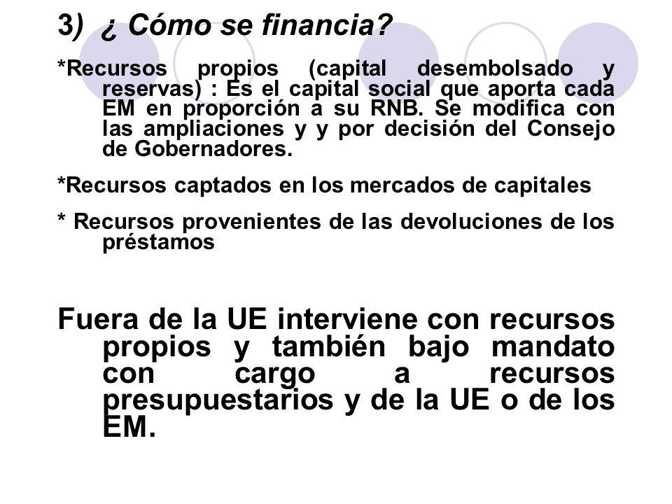 3) ¿ Cómo se financia? *Recursos propios (capital desembolsado y reservas) : Es el capital social que aporta cada EM en proporción a su RNB. Se modifi