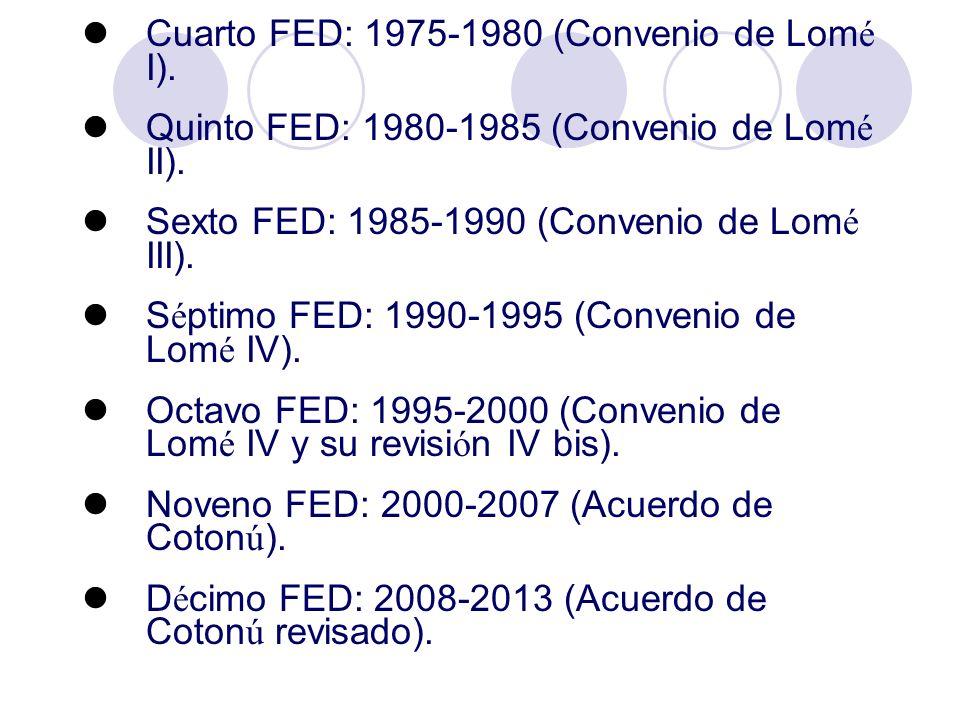 Cuarto FED: 1975-1980 (Convenio de Lom é I). Quinto FED: 1980-1985 (Convenio de Lom é II). Sexto FED: 1985-1990 (Convenio de Lom é III). S é ptimo FED