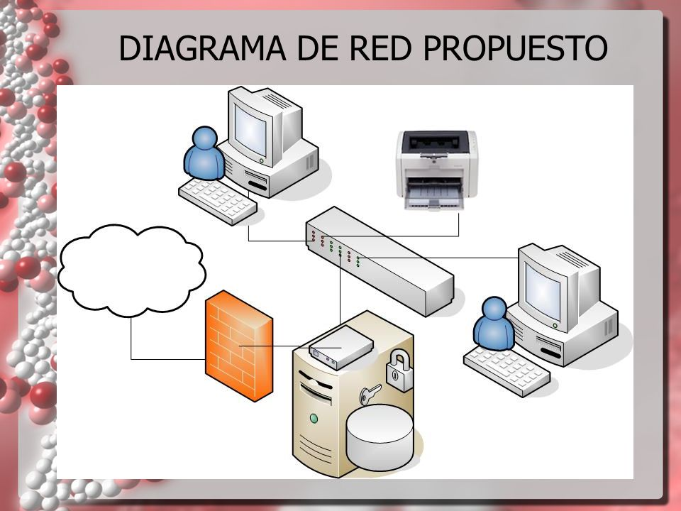 DIAGRAMA DE RED PROPUESTO