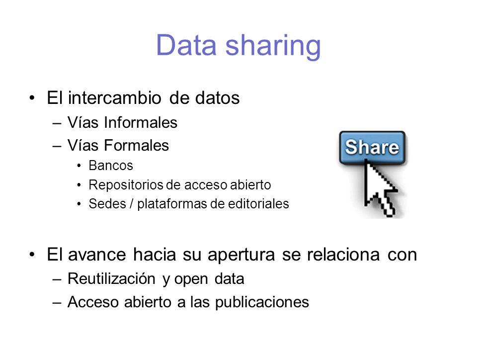 Data sharing El intercambio de datos –Vías Informales –Vías Formales Bancos Repositorios de acceso abierto Sedes / plataformas de editoriales El avance hacia su apertura se relaciona con –Reutilización y open data –Acceso abierto a las publicaciones