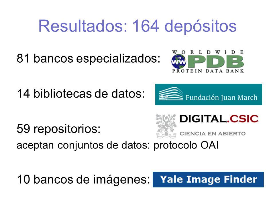 Resultados: 164 depósitos 81 bancos especializados: 14 bibliotecas de datos: 59 repositorios: aceptan conjuntos de datos: protocolo OAI 10 bancos de imágenes: