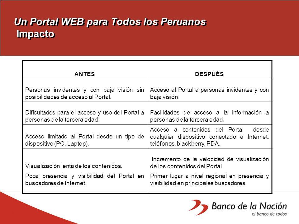 Un Portal WEB para Todos los Peruanos Impacto ANTESDESPUÉS Personas invidentes y con baja visión sin posibilidades de acceso al Portal.