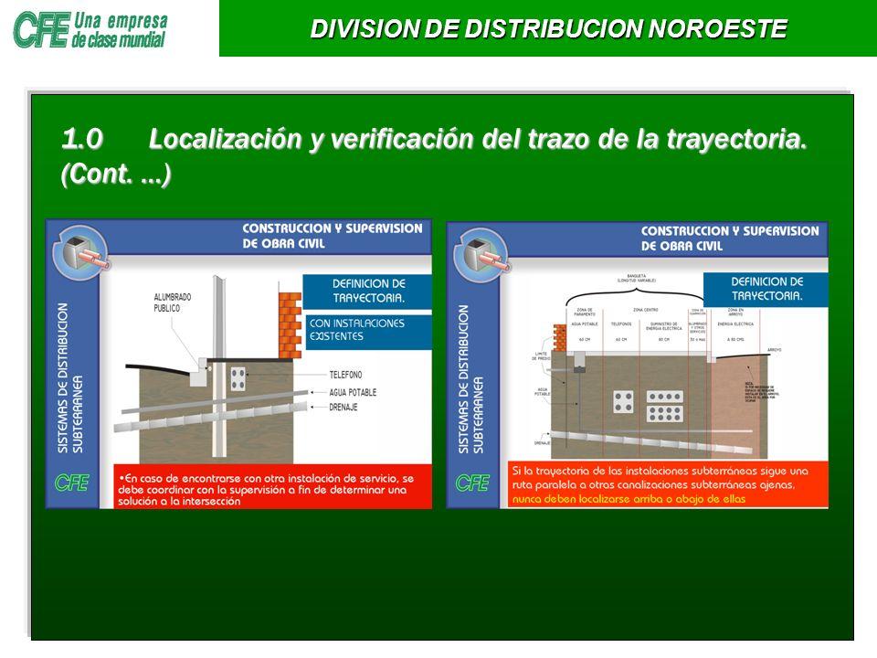 DIVISION DE DISTRIBUCION NOROESTE 1.0Localización y verificación del trazo de la trayectoria. (Cont. …)