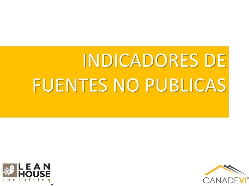 INDICADORES DE FUENTES NO PUBLICAS
