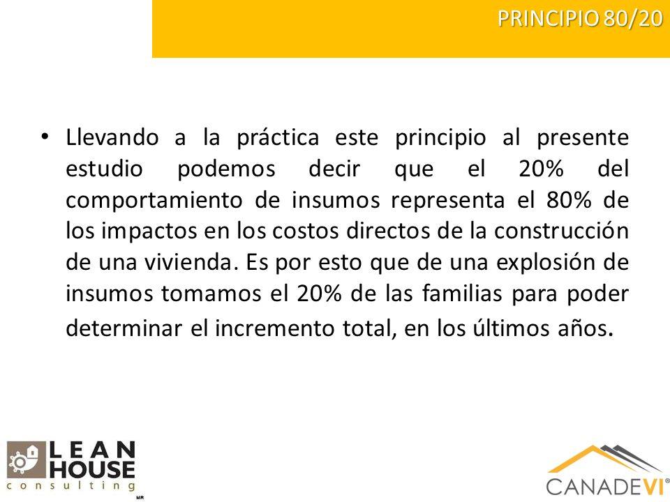 Llevando a la práctica este principio al presente estudio podemos decir que el 20% del comportamiento de insumos representa el 80% de los impactos en los costos directos de la construcción de una vivienda.