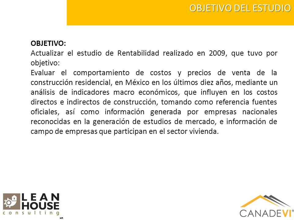 FUENTE: Banco de México INDICADORES EN MATERIA DE CONSTRUCCION 2010 Incremento Acumulado de: Salario Mínimo Vs.