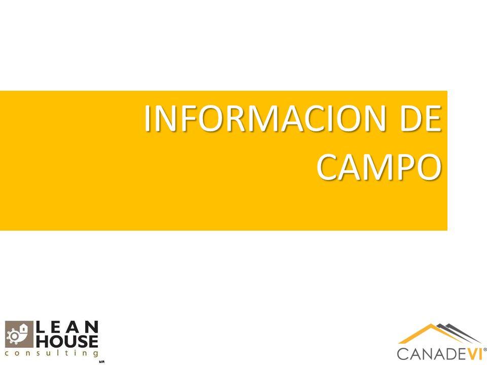 INFORMACION DE CAMPO