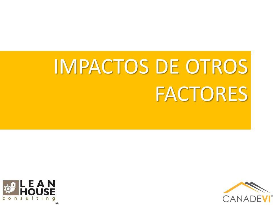 IMPACTOS DE OTROS FACTORES