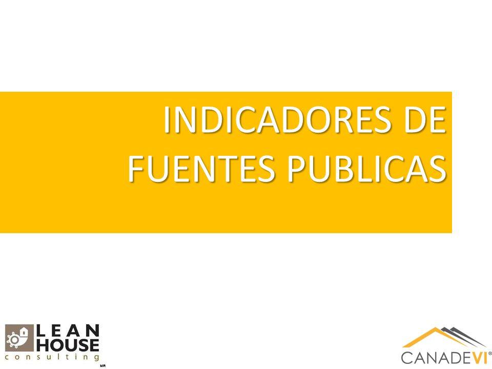 INDICADORES DE FUENTES PUBLICAS