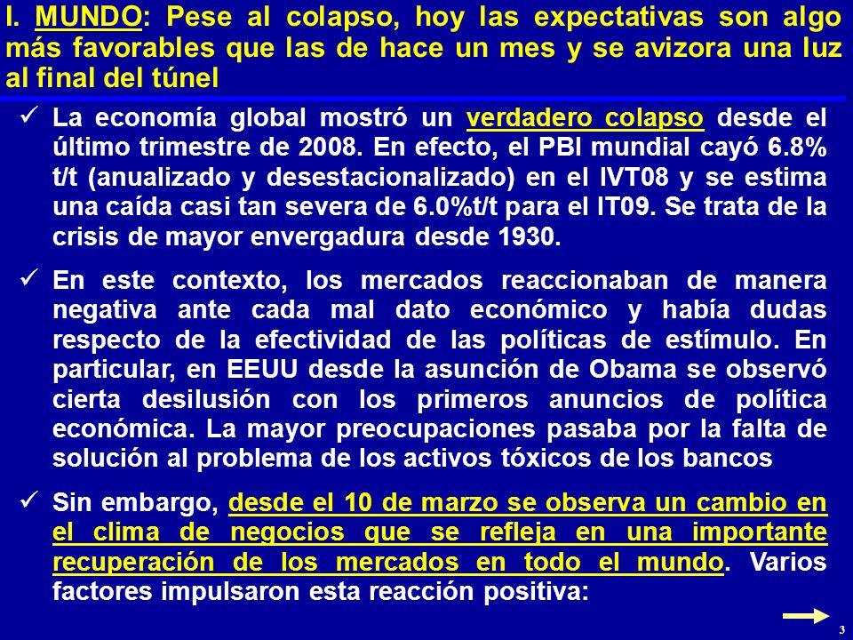 La economía global mostró un verdadero colapso desde el último trimestre de 2008. En efecto, el PBI mundial cayó 6.8% t/t (anualizado y desestacionali