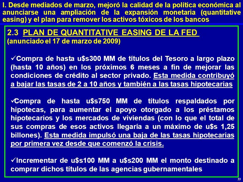 2.3 PLAN DE QUANTITATIVE EASING DE LA FED (anunciado el 17 de marzo de 2009) Compra de hasta u$s300 MM de títulos del Tesoro a largo plazo (hasta 10 a