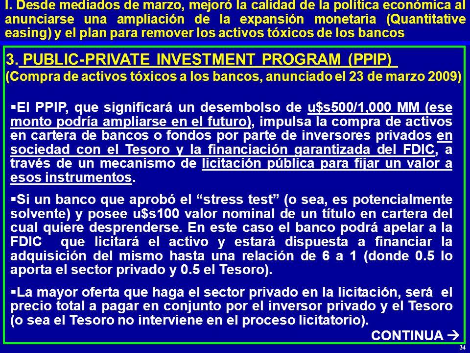 El PPIP, que significará un desembolso de u$s500/1,000 MM (ese monto podría ampliarse en el futuro), impulsa la compra de activos en cartera de bancos