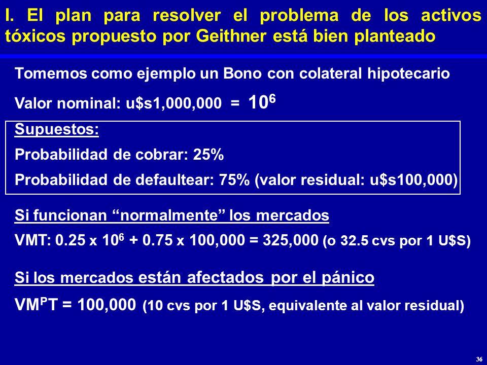 Tomemos como ejemplo un Bono con colateral hipotecario Valor nominal: u$s1,000,000 = 10 6 Supuestos: Probabilidad de cobrar: 25% Probabilidad de defau