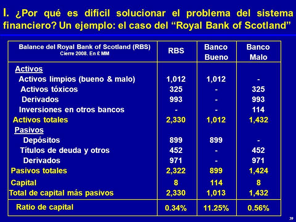 I. ¿Por qué es difícil solucionar el problema del sistema financiero? Un ejemplo: el caso del Royal Bank of Scotland RBS Banco Bueno Banco Malo Activo