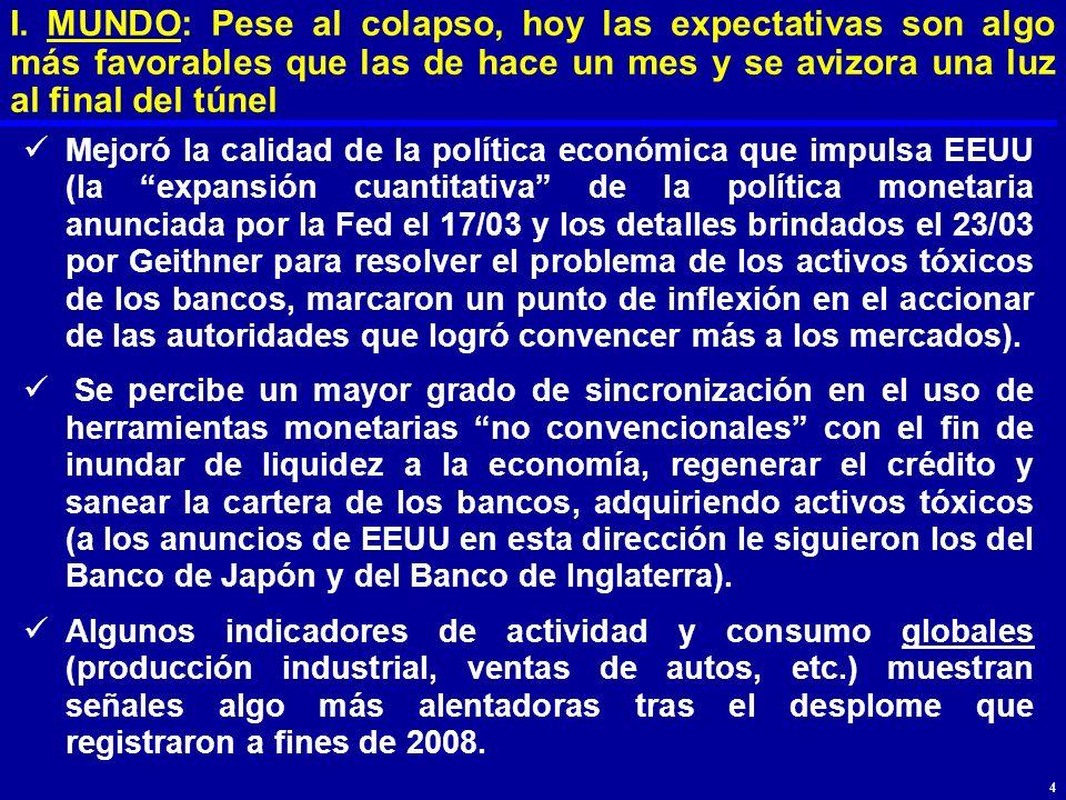 Mejoró la calidad de la política económica que impulsa EEUU (la expansión cuantitativa de la política monetaria anunciada por la Fed el 17/03 y los de