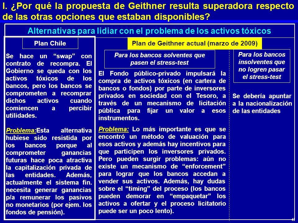I. ¿Por qué la propuesta de Geithner resulta superadora respecto de las otras opciones que estaban disponibles? Se hace un swap con contrato de recomp