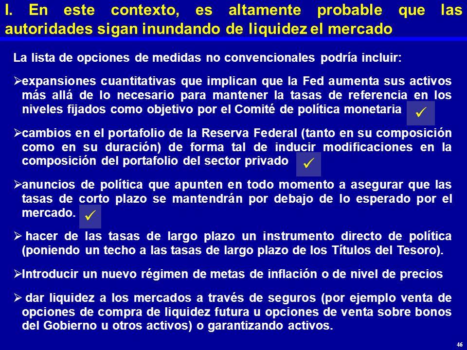 I. En este contexto, es altamente probable que las autoridades sigan inundando de liquidez el mercado La lista de opciones de medidas no convencionale