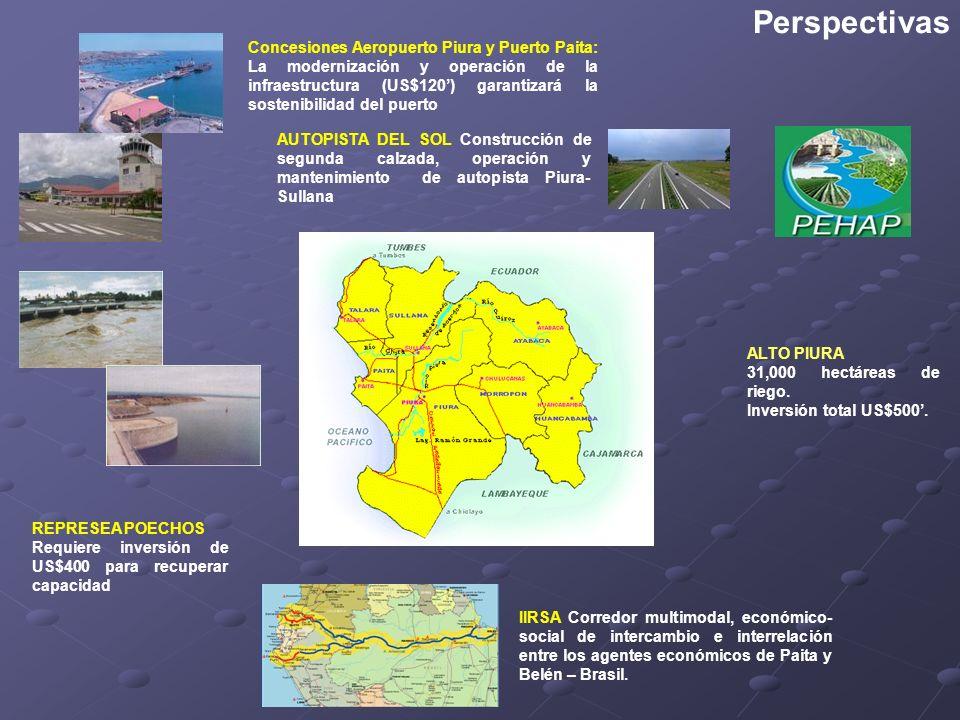 Perspectivas IIRSA Corredor multimodal, económico- social de intercambio e interrelación entre los agentes económicos de Paita y Belén – Brasil.