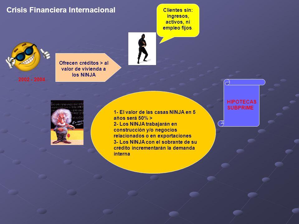 Crisis Financiera Internacional Ofrecen créditos > al valor de vivienda a los NINJA Clientes sin: ingresos, activos, ni empleo fijos.