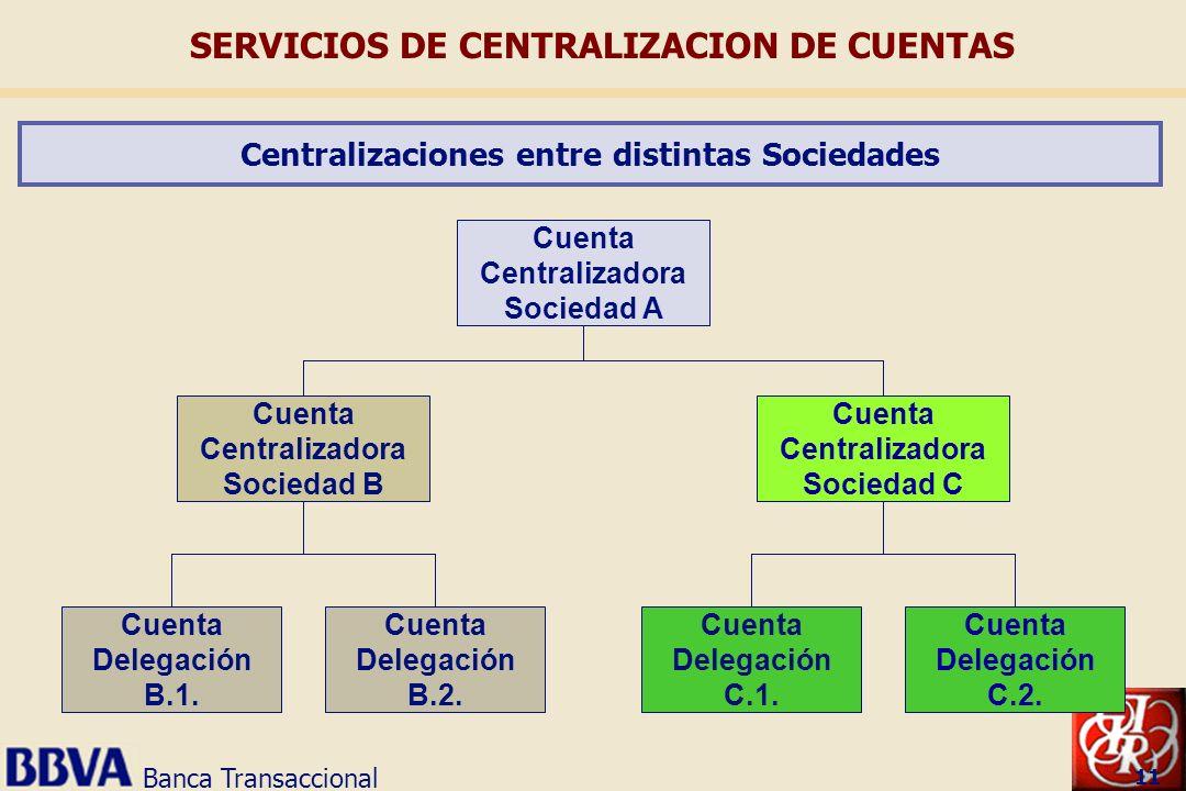 Banca Transaccional 11 Centralizaciones entre distintas Sociedades SERVICIOS DE CENTRALIZACION DE CUENTAS Cuenta Centralizadora Sociedad A Cuenta Cent