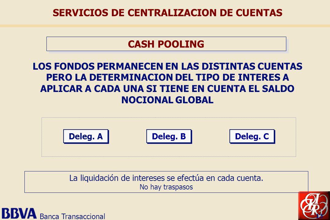 Banca Transaccional 13 LOS FONDOS PERMANECEN EN LAS DISTINTAS CUENTAS PERO LA DETERMINACION DEL TIPO DE INTERES A APLICAR A CADA UNA SI TIENE EN CUENT