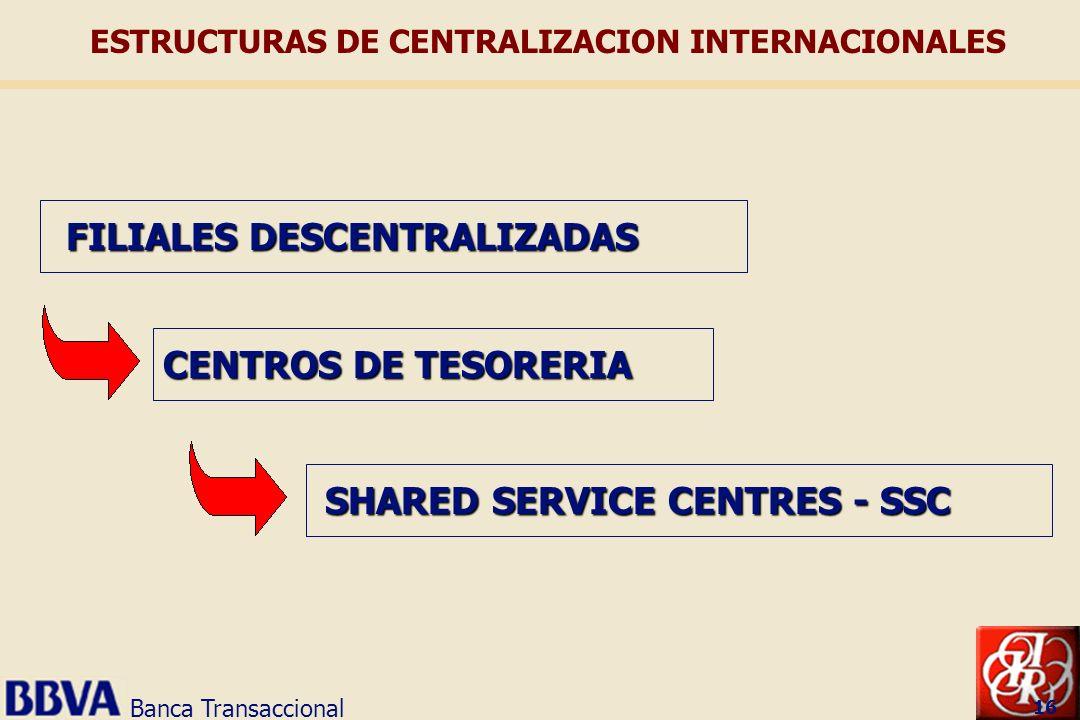 Banca Transaccional 16 FILIALES DESCENTRALIZADAS CENTROS DE TESORERIA SHARED SERVICE CENTRES - SSC ESTRUCTURAS DE CENTRALIZACION INTERNACIONALES
