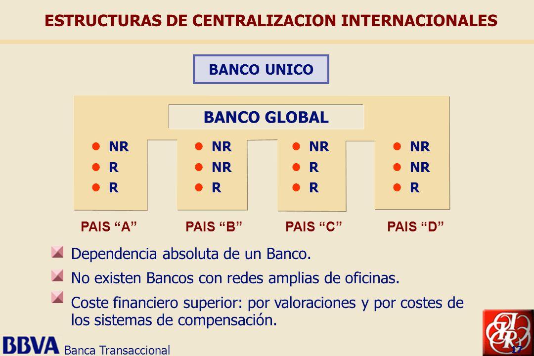 Banca Transaccional 17 PAIS A l NR l R l NR l R l NR l R l NR l R BANCO GLOBAL PAIS BPAIS CPAIS D Dependencia absoluta de un Banco. No existen Bancos