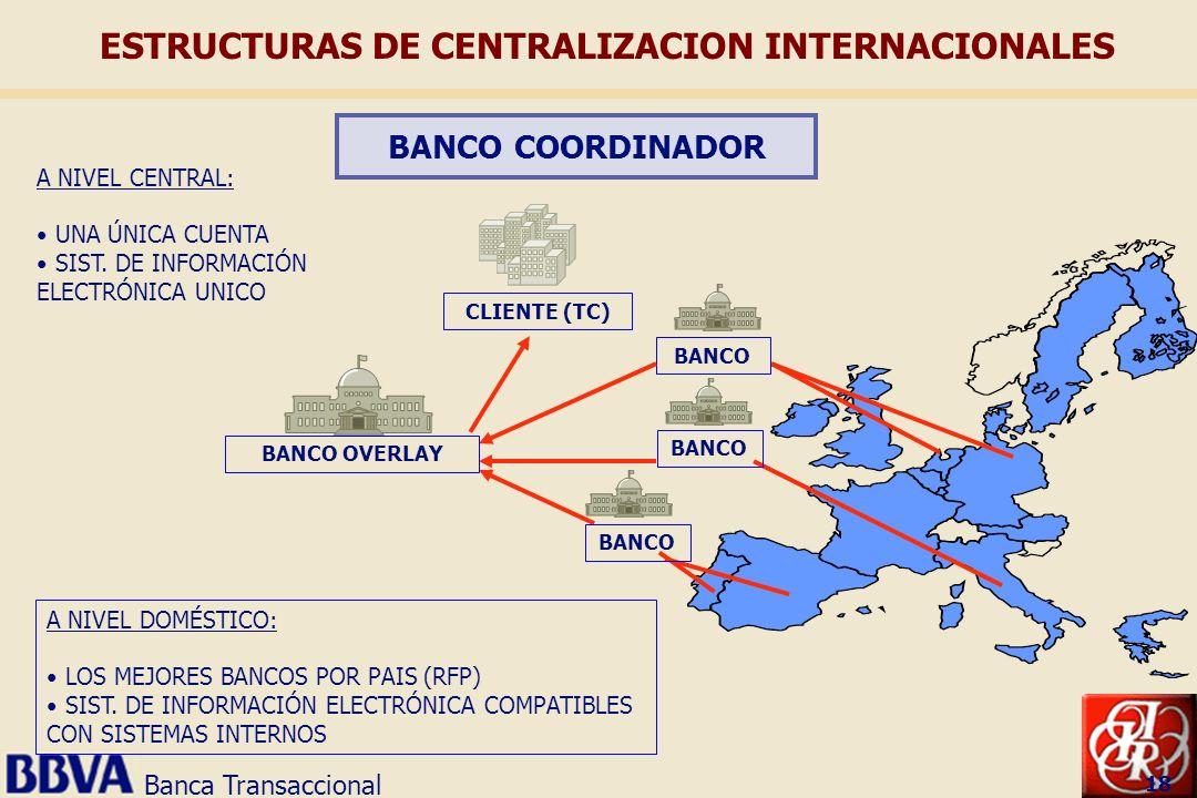 Banca Transaccional 18 A NIVEL DOMÉSTICO: LOS MEJORES BANCOS POR PAIS (RFP) SIST. DE INFORMACIÓN ELECTRÓNICA COMPATIBLES CON SISTEMAS INTERNOS A NIVEL