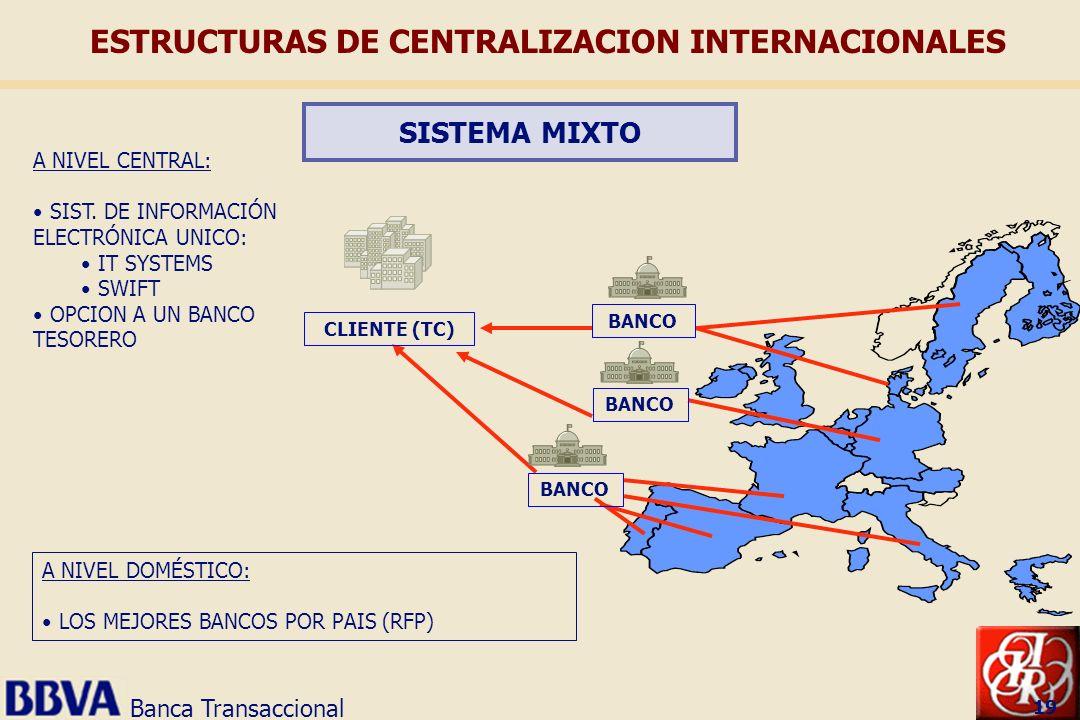 Banca Transaccional 19 A NIVEL DOMÉSTICO: LOS MEJORES BANCOS POR PAIS (RFP) A NIVEL CENTRAL: SIST. DE INFORMACIÓN ELECTRÓNICA UNICO: IT SYSTEMS SWIFT