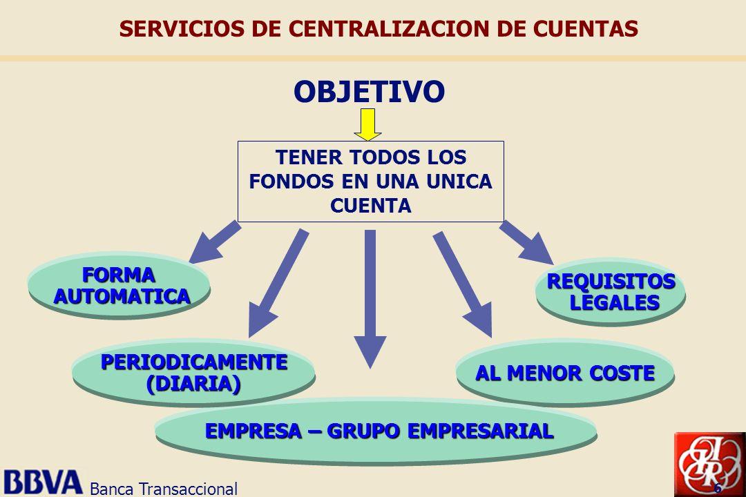 Banca Transaccional 6 REQUISITOS LEGALES LEGALES AL MENOR COSTE EMPRESA – GRUPO EMPRESARIAL EMPRESA – GRUPO EMPRESARIAL PERIODICAMENTE(DIARIA) FORMA A