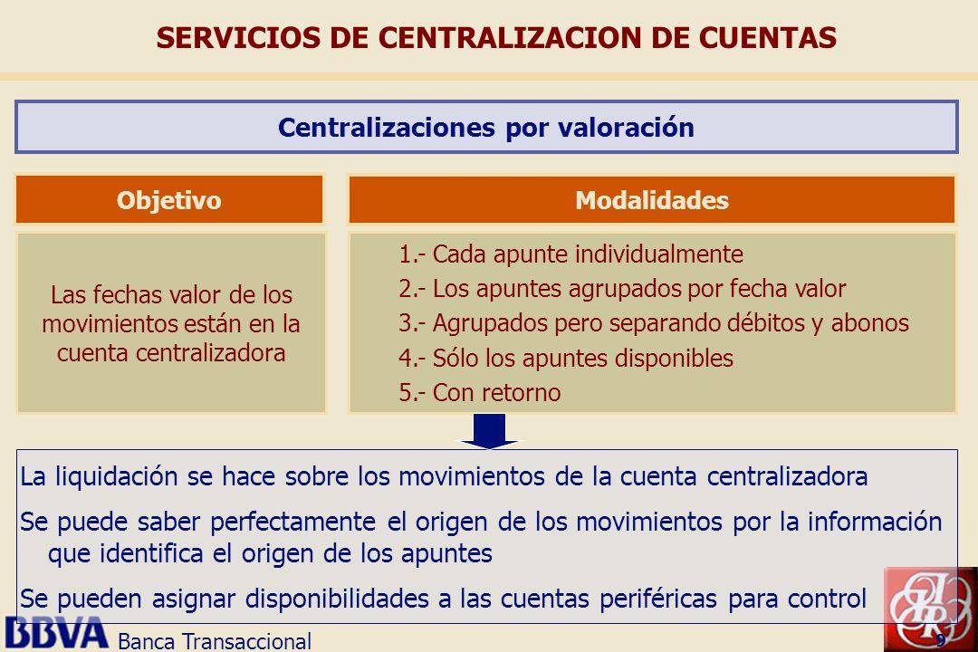 Banca Transaccional 9 Las fechas valor de los movimientos están en la cuenta centralizadora Objetivo 1.- Cada apunte individualmente 2.- Los apuntes a