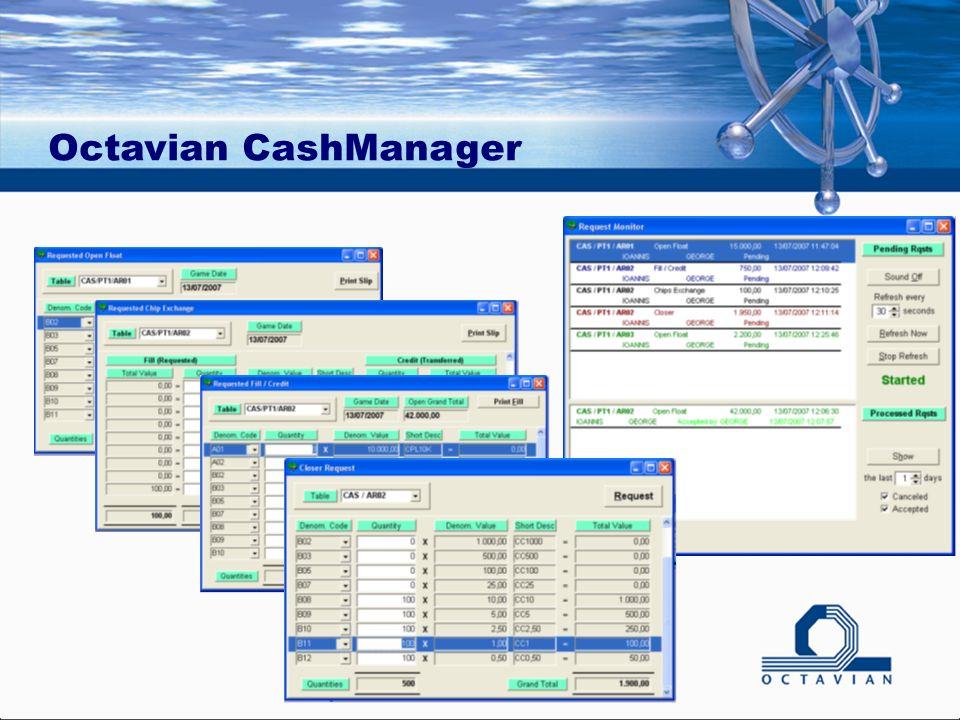 Octavian CashManager