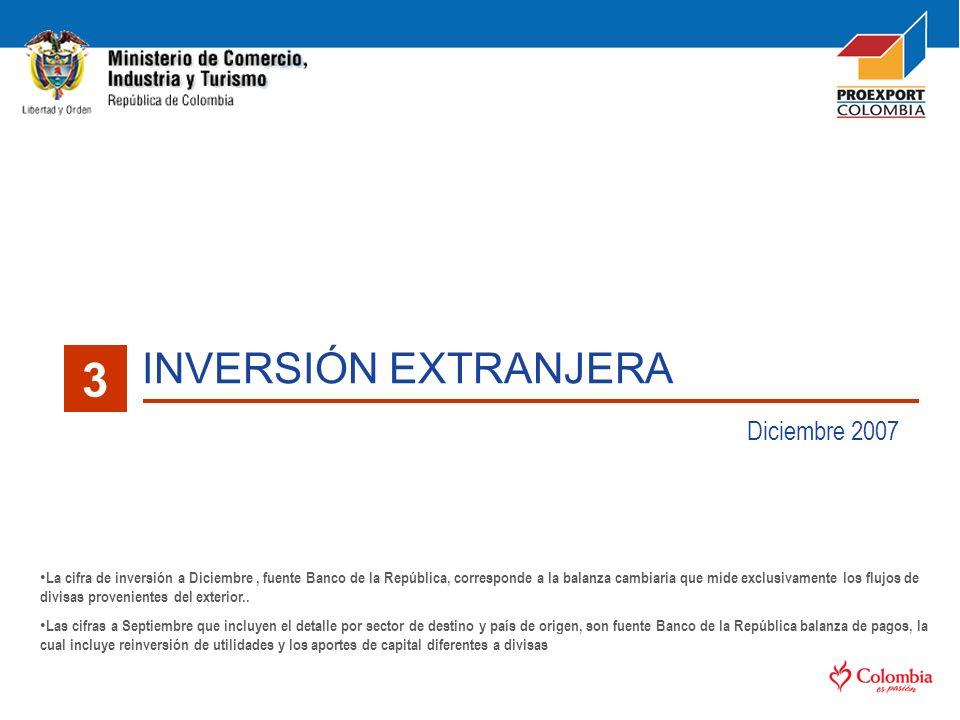 INVERSIÓN EXTRANJERA 3 Diciembre 2007 La cifra de inversión a Diciembre, fuente Banco de la República, corresponde a la balanza cambiaria que mide exc