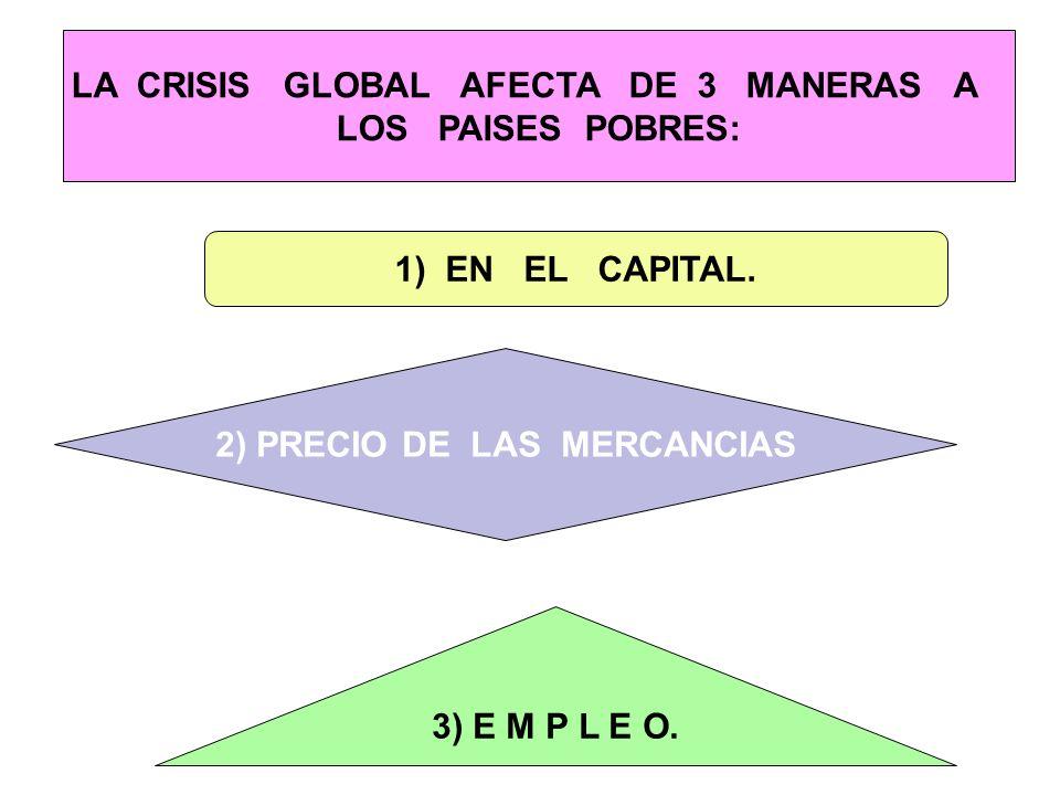 LA CRISIS GLOBAL AFECTA DE 3 MANERAS A LOS PAISES POBRES: 1) EN EL CAPITAL. 2) PRECIO DE LAS MERCANCIAS 3) E M P L E O.