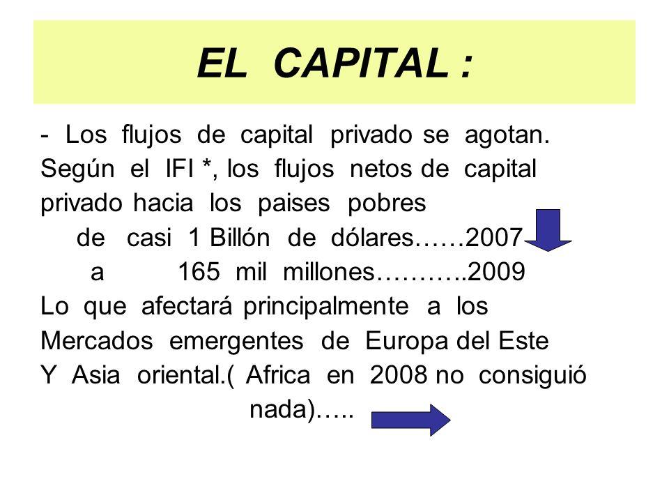 EL CAPITAL : -Los flujos de capital privado se agotan. Según el IFI *, los flujos netos de capital privado hacia los paises pobres de casi 1 Billón de