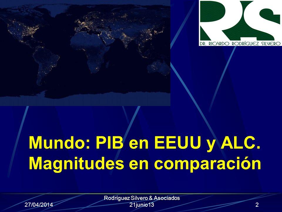 Mundo: PIB en EEUU y ALC. Magnitudes en comparación 27/04/2014 Rodríguez Silvero & Asociados 21junio132