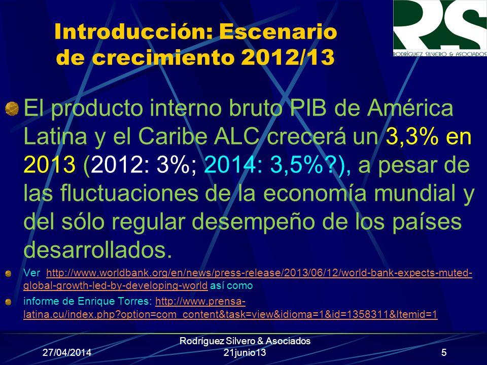 Introducción: Escenario de crecimiento 2012/13 El producto interno bruto PIB de América Latina y el Caribe ALC crecerá un 3,3% en 2013 (2012: 3%; 2014: 3,5%?), a pesar de las fluctuaciones de la economía mundial y del sólo regular desempeño de los países desarrollados.