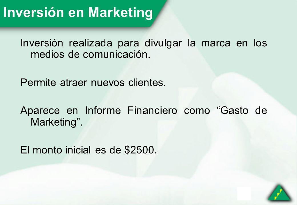 Inversión en Marketing Inversión realizada para divulgar la marca en los medios de comunicación.